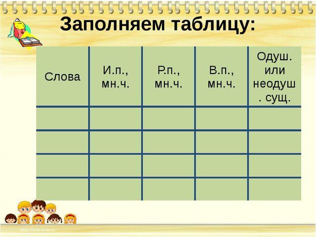 Заполняем таблицу: Слова И.п., мн.ч. Р.п., мн.ч. В.п., мн.ч. Одуш. или неодуш...
