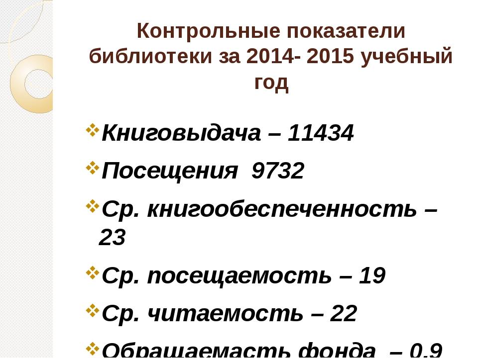 Контрольные показатели библиотеки за 2014- 2015 учебный год Книговыдача – 114...