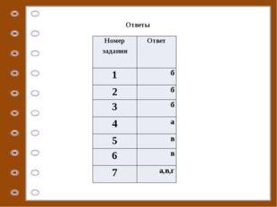 Ответы Номер задания Ответ 1 б 2 б 3 б 4 а 5 в 6 в 7 а,в,г © Фокина Лидия Пе