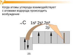 +6 С 1s² 2s¹ 2p³ 2s 2р Когда атомы углерода взаимодействуют с атомами водоро