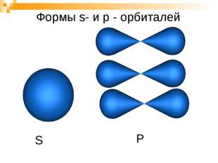 Формы s- и p - орбиталей S P