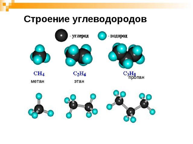 Строение углеводородов