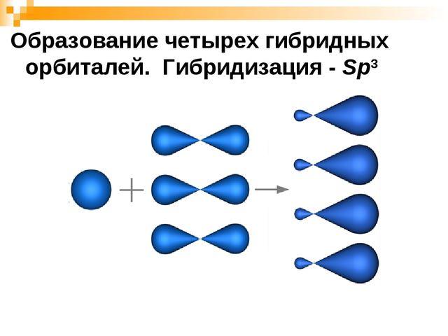 Образование четырех гибридных орбиталей. Гибридизация - Sp3