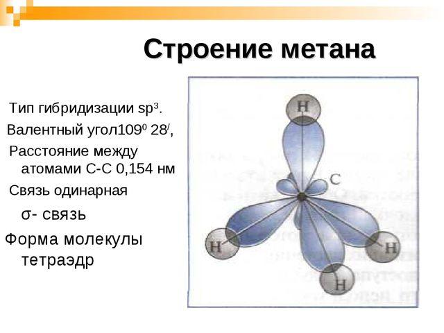 Строение метана Тип гибридизации sp3. Валентный угол1090 28/, Расстояние межд...