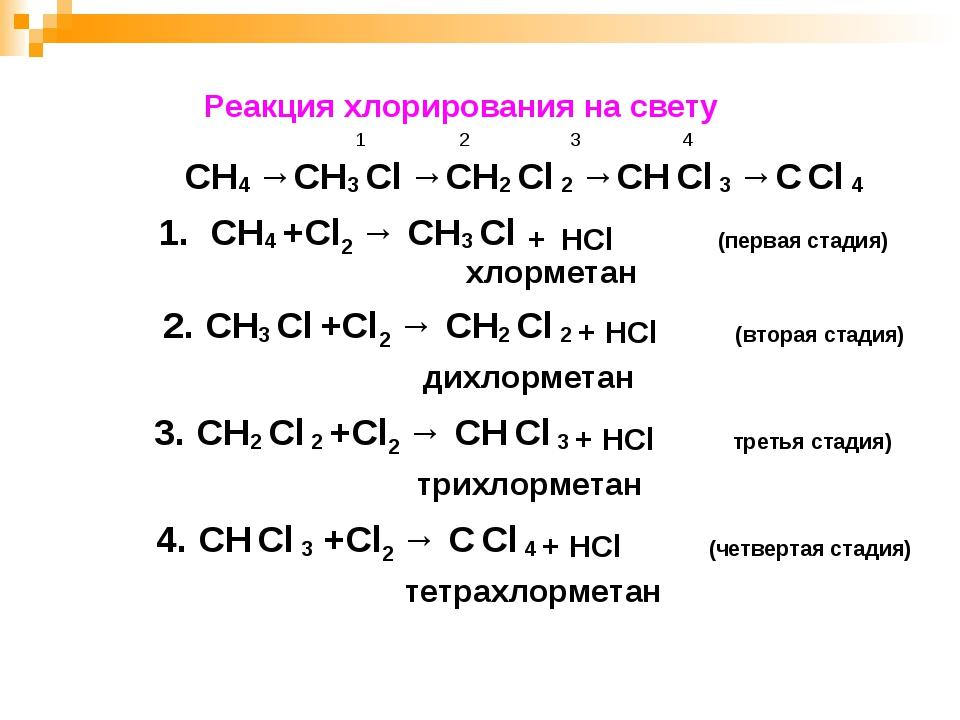 Реакция хлорирования на свету 1 2 3 4 СН4 →СН3 Сl →СН2 Сl 2 →СН Сl 3 →С Сl 4...