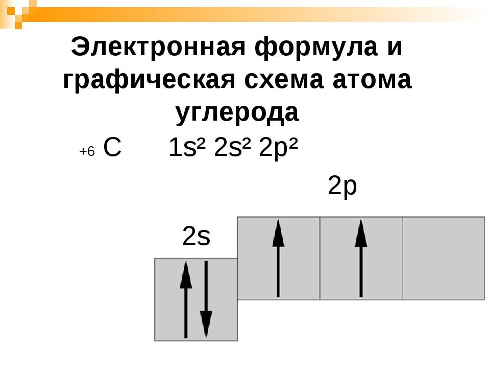 Электронная формула и графическая схема атома углерода +6 С 1s² 2s² 2p² 2s 2р