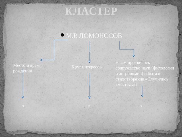 М.В ЛОМОНОСОВ КЛАСТЕР Место и время рождения Круг интересов В чем проявилось...