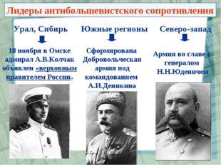 Лидеры антибольшевистского сопротивления Урал, Сибирь Южные регионы 18 ноября