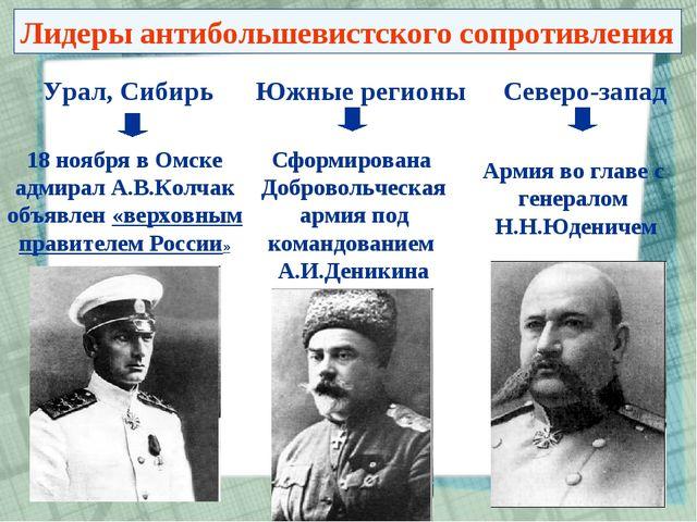 Лидеры антибольшевистского сопротивления Урал, Сибирь Южные регионы 18 ноября...