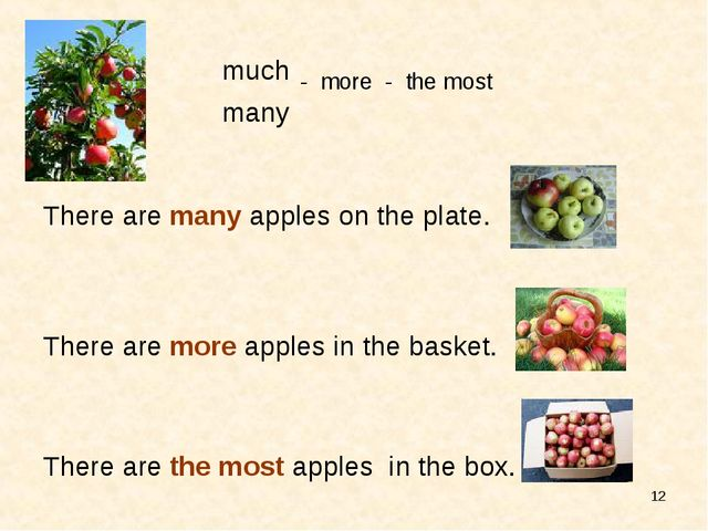 * much - more - the most many There are many apples on the plate. There are m...