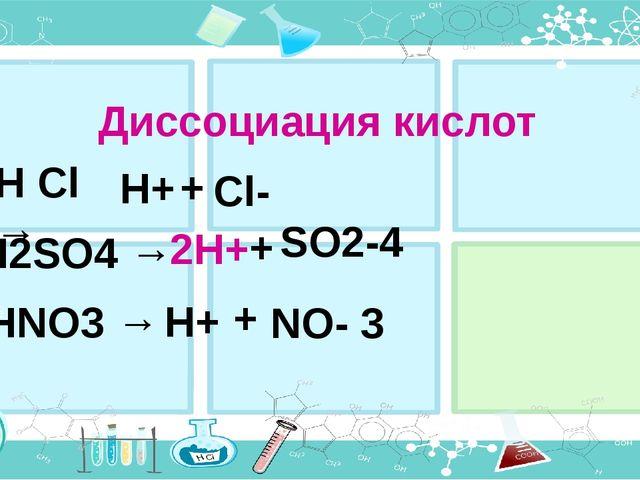 Диссоциация кислот 2H+ H Cl → H+ + Cl- H2SO4 → + SO2-4 HNO3 → H+ + NO- 3