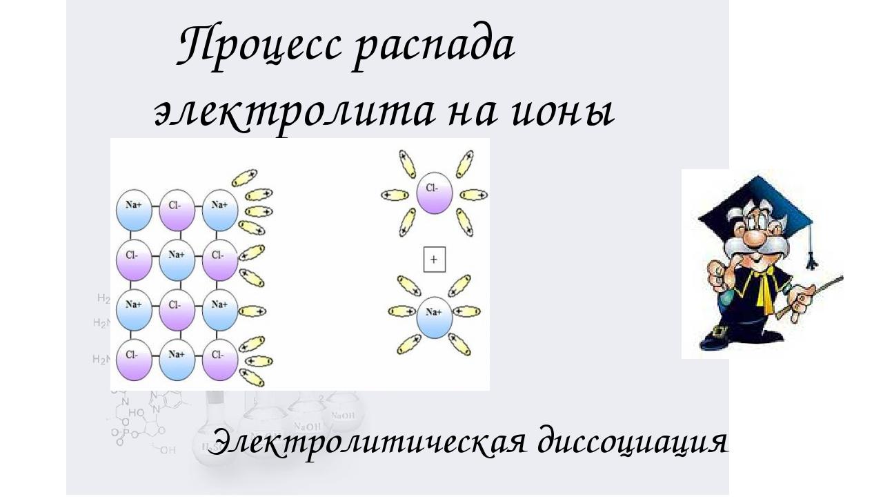 Электролитическая диссоциация Процесс распада электролита на ионы