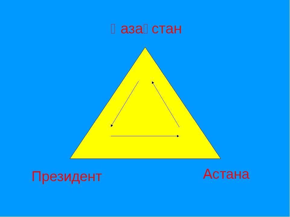 Қазақстан Президент Астана