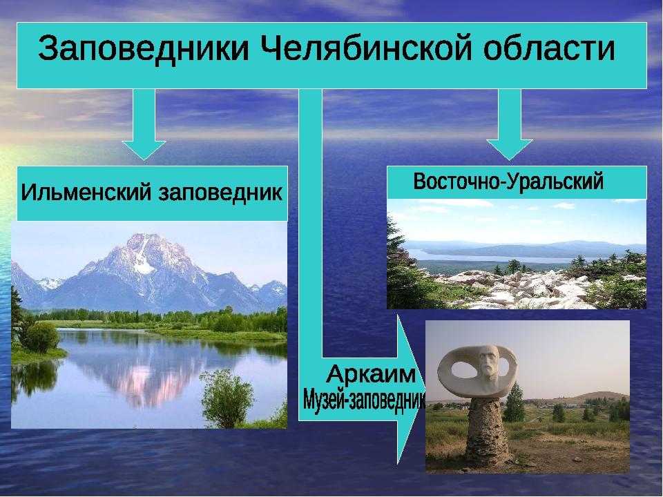 1 Ильменский заповедник