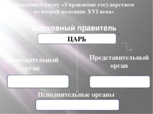 Верховный правитель ЦАРЬ Законодательный орган Представительный орган Исполни