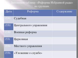 Заполняем таблицу «Реформы Избранной рады» по группам. Дата Реформа Содержани