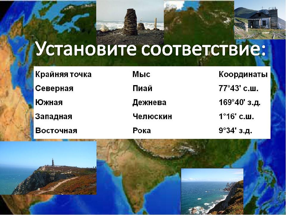 ! Урок по географии (7 класс)