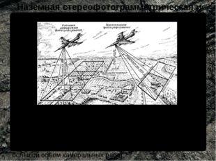 Наземная стереофотограмметрическая и аэрофотограмметрическая съемка подробно