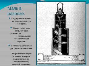 Маяк в разрезе. Под куполом маяка находилась статуя Посейдона. Факел горел вс
