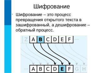 Шифрование – это процесс превращения открытого текста в зашифрованный, а деши