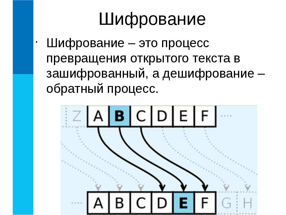 Шифрование – это процесс превращения открытого текста в зашифрованный, а деши...