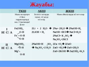 Жауабы: ТКШАКШЖКШ Мына оксидтерге сәйкес гидроксидтерді жаз, құрылымдық ф