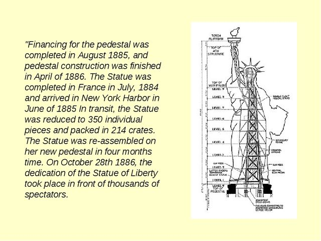 """Financing for the pedestal was completed in August 1885, and pedestal constr..."