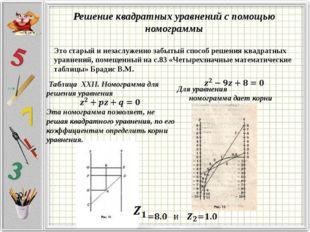 Решение квадратных уравнений с помощью номограммы Это старый и незаслуженно з
