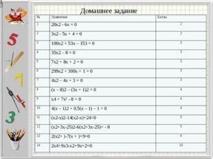 Домашнее задание № Уравнения Баллы 1 20x2- 6x = 0 2 2 3x2- 5x + 4 = 0 2 3 100