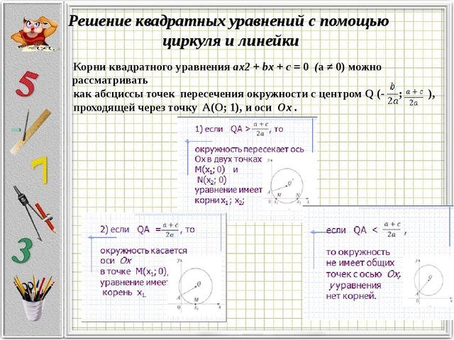 Решение квадратных уравнений с помощью циркуля и линейки Корни квадратного ур...