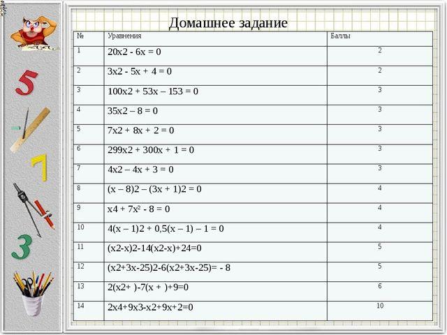 Домашнее задание № Уравнения Баллы 1 20x2- 6x = 0 2 2 3x2- 5x + 4 = 0 2 3 100...