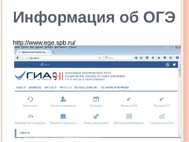 Информация об ОГЭ http://www.ege.spb.ru/