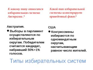 Типы избирательных систем К какому типу относится избирательная система Австр