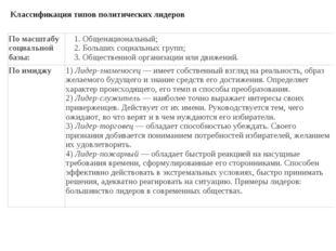 Классификация типов политических лидеров По масштабу социальной базы:1.Обще
