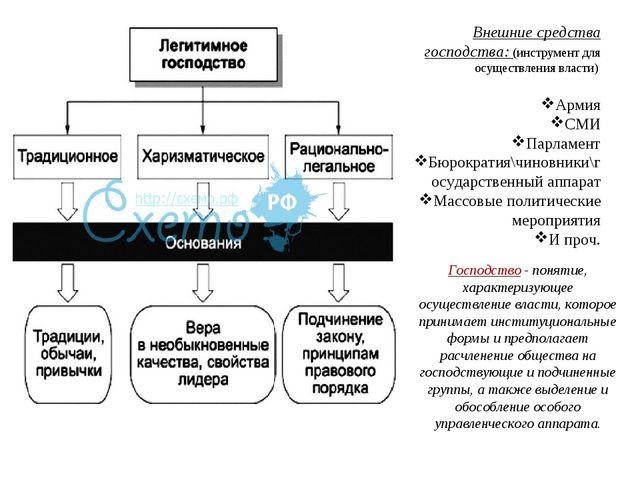 Внешние средства господства: (инструмент для осуществления власти) Армия СМИ...