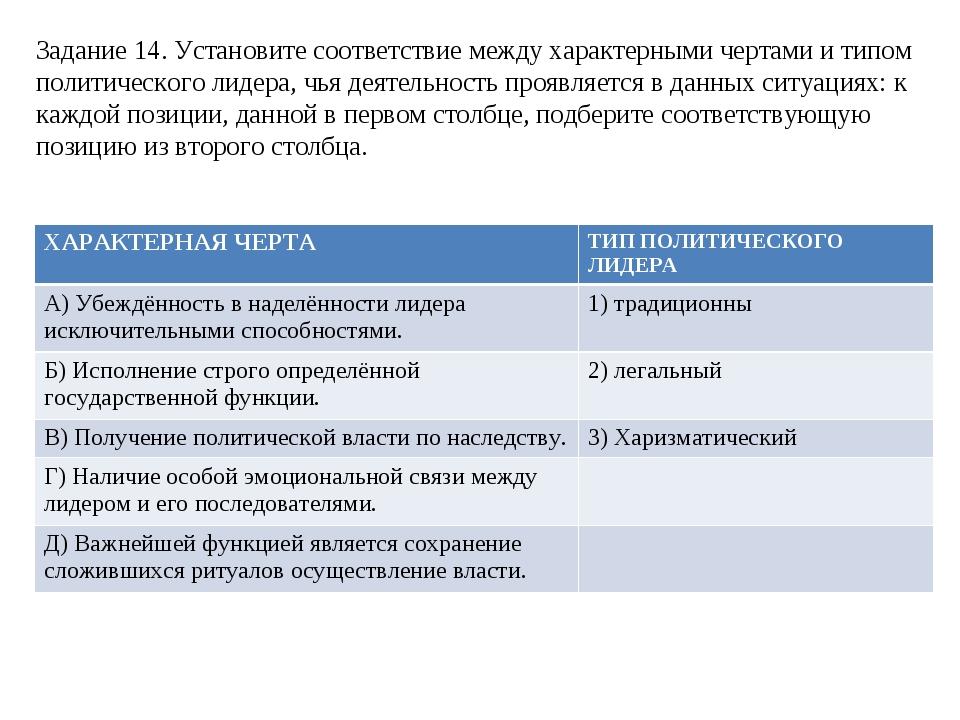 Задание 14. Установите соответствие между характерными чертами и типом полити...
