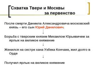 Схватка Твери и Москвы за первенство После смерти Даниила Александровича моск