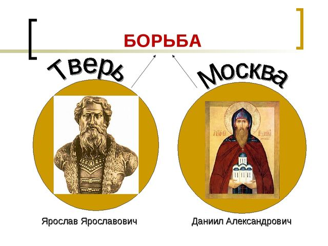 БОРЬБА Даниил Александрович Ярослав Ярославович