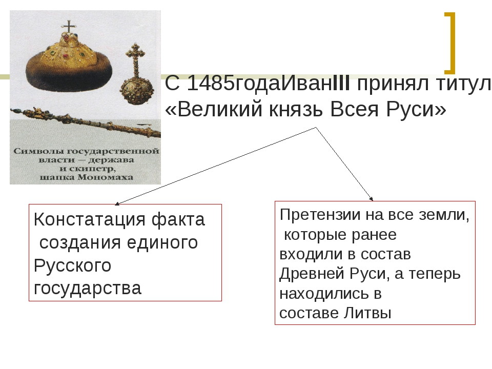 С 1485годаИванIII принял титул «Великий князь Всея Руси» Констатация факта со...
