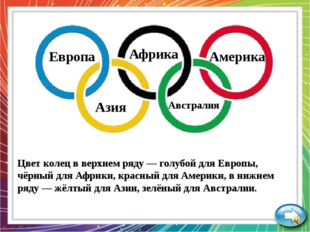 Соревнования по каким видам спорта Мишка сможет посмотреть на Олимпиаде в Сочи?