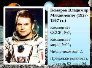 Комаров Владимир Михайлович (1927-1967 гг.) Космонавт СССР:№7; Космонавт мир