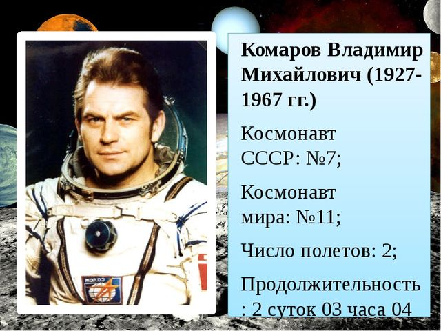 Комаров Владимир Михайлович (1927-1967 гг.) Космонавт СССР:№7; Космонавт мир...