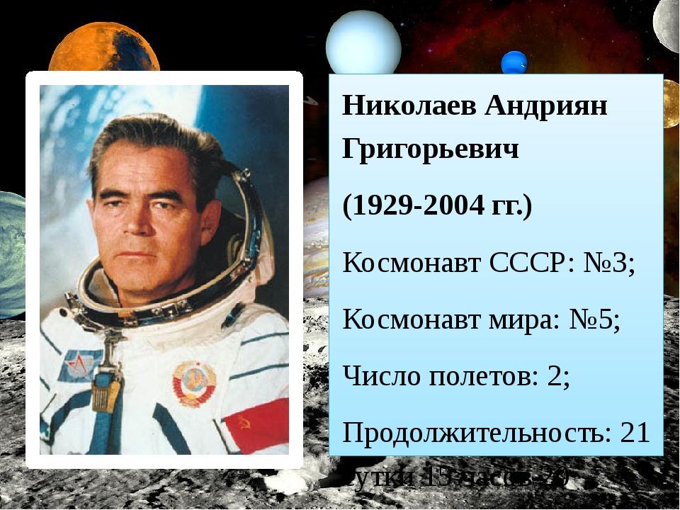 Николаев Андриян Григорьевич (1929-2004 гг.) Космонавт СССР:№3; Космонавт ми...