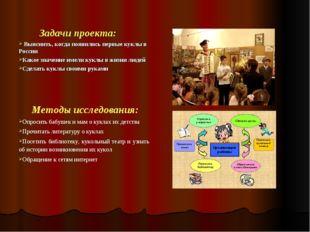 Задачи проекта: Выяснить, когда появились первые куклы в России Какое значен