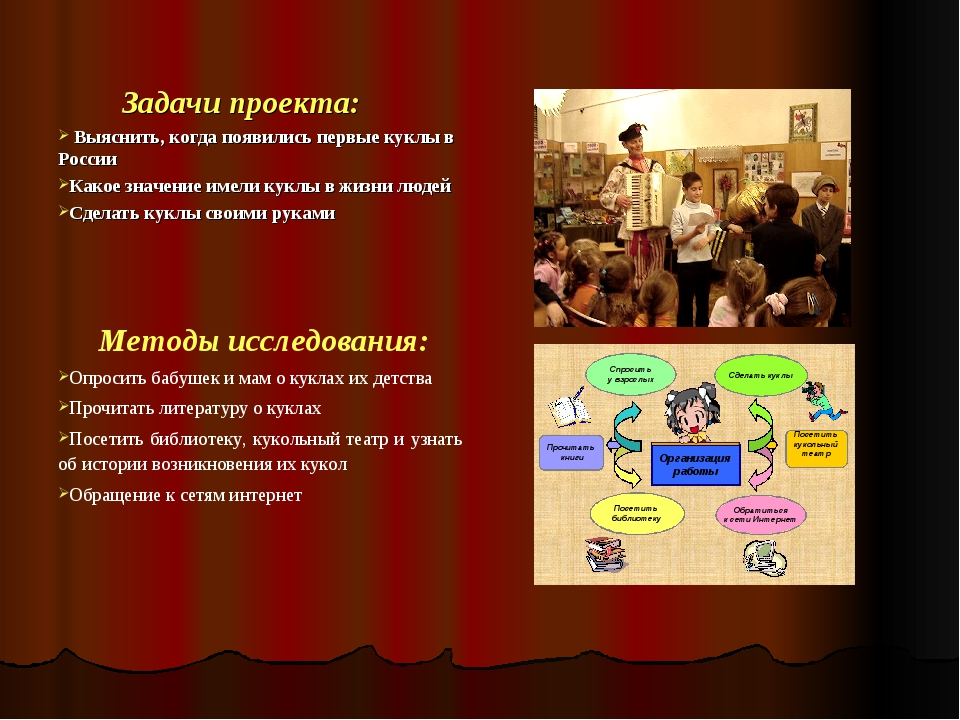 Задачи проекта: Выяснить, когда появились первые куклы в России Какое значен...
