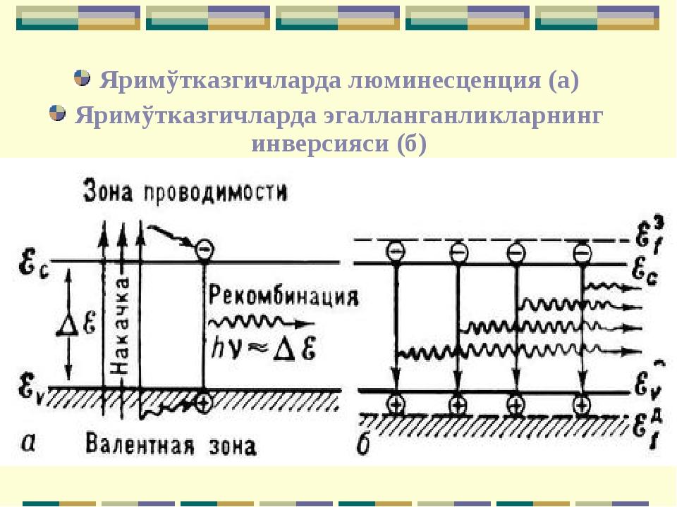 Яримўтказгичларда люминесценция (а) Яримўтказгичларда эгалланганликларнинг ин...