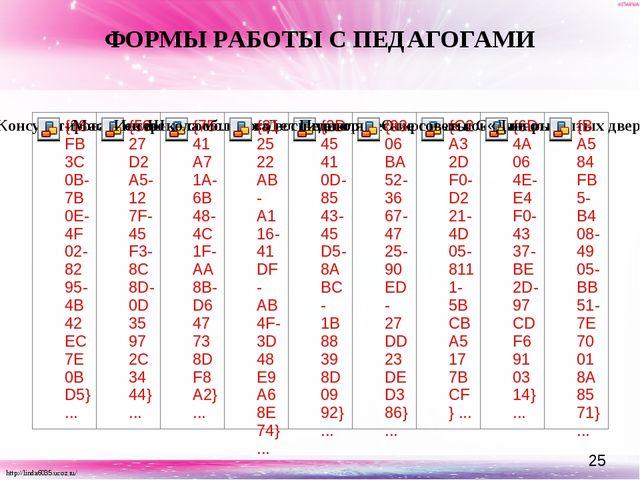 ФОРМЫ РАБОТЫ С ПЕДАГОГАМИ http://linda6035.ucoz.ru/