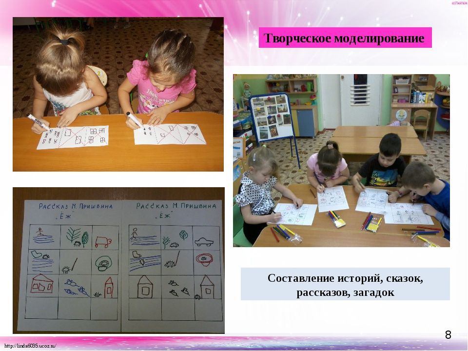 Творческое моделирование Составление историй, сказок, рассказов, загадок http...