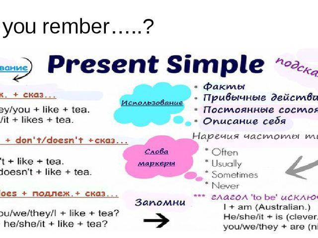 Do you rember…..?