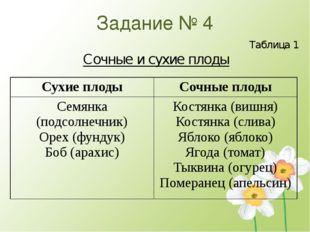 Задание № 4 Таблица 1 Сочные и сухие плоды Сухие плоды Сочные плоды Семянка (